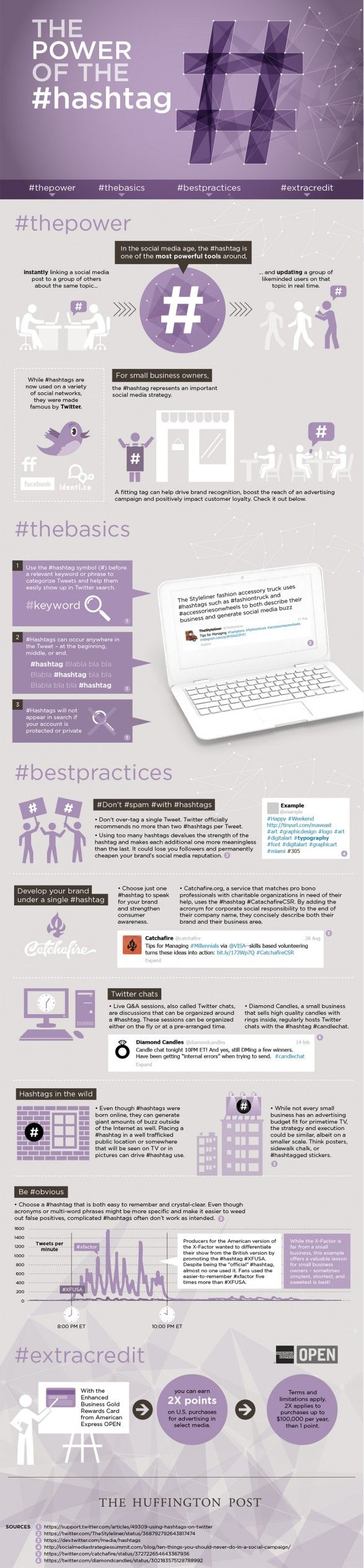 How To Harness The Hashtag [Infographic]
