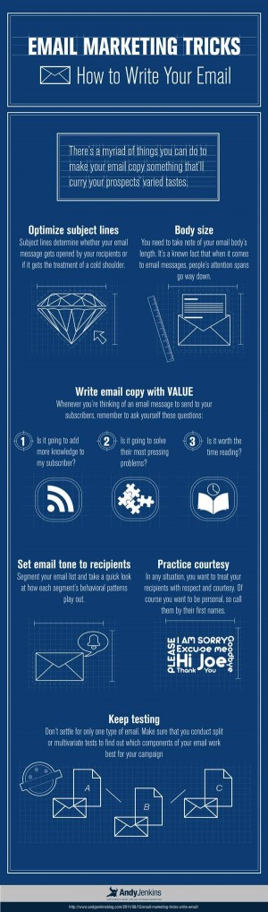 How to write better email messages | Infographics