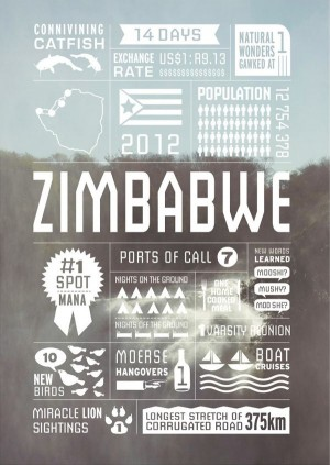 Southern Africa travel infographics