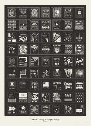 A Stylistic Survey of Graphic Design.