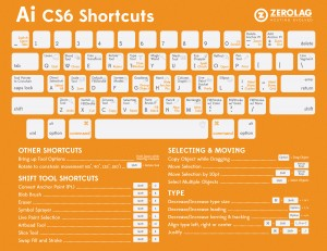 Adobe Illustrator CS6 Shortcut Cheatsheet