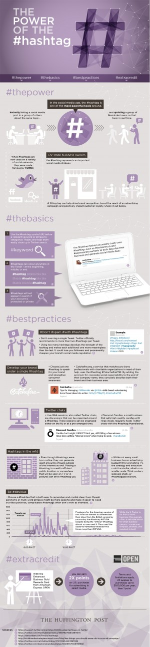 The Power Of The #Hashtag [INFOGRAPHIC] – AllTwitter