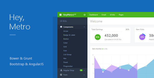 HeyMetro is an responsive Web App Theme with AngularJS and Bootstrap.