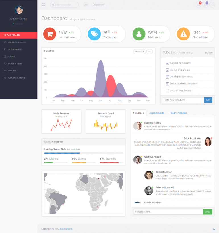 Brio responsive Admin template built with bootstrap 3.2.0 and includes Angular Js Plugins. Brio ...