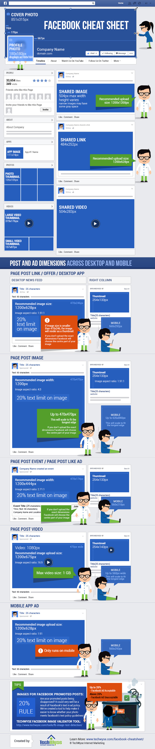 INFOGRAPHIC: Cheat Sheet for Facebook Page Admins – AllFacebook