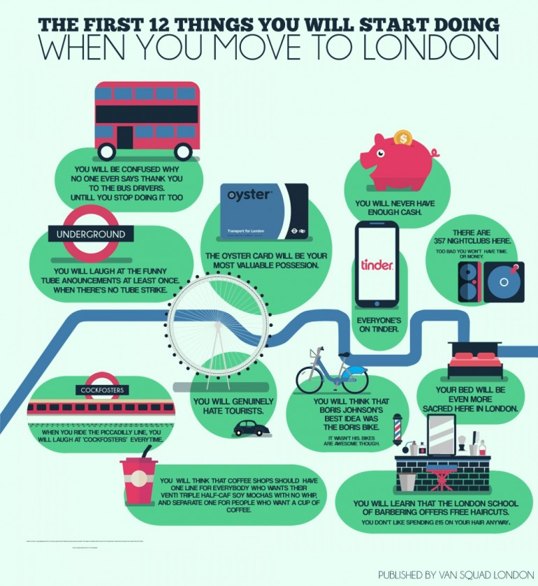 Ever been to London? Well, the harsh reality is that being a tourist in London and being an actu ...