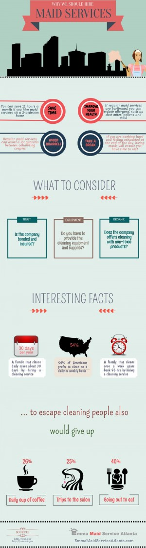 If you are wondering if it's time for hiring maids, then check out this infographic!