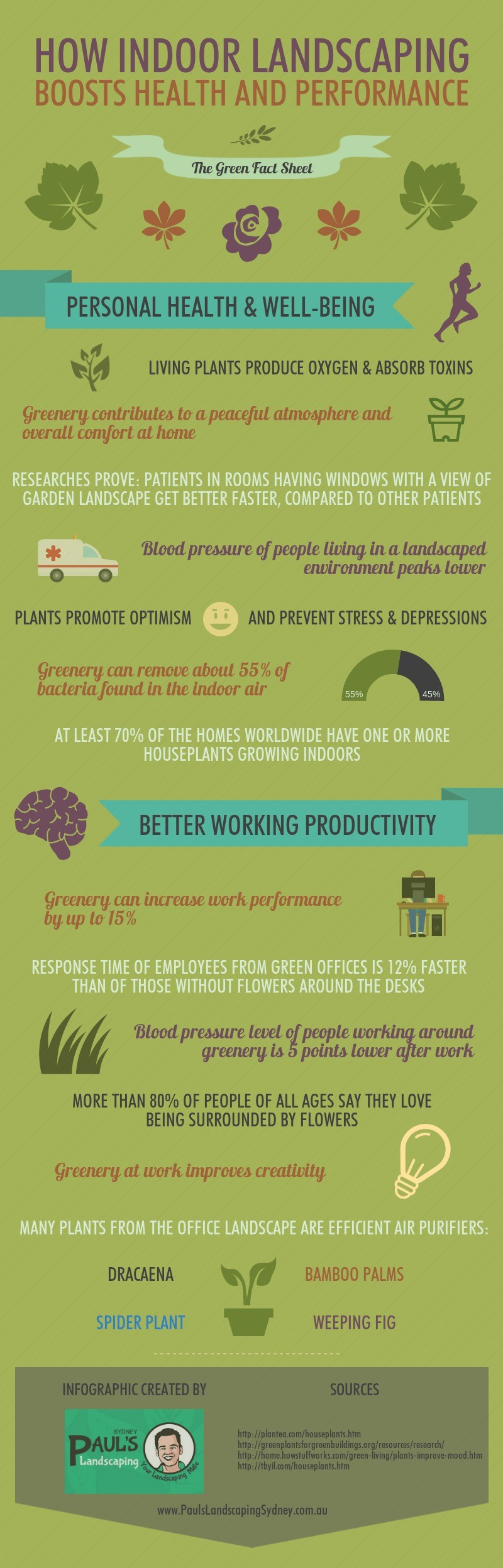 Check out how indoor landscaping can be beneficial for your health and help you be more producti ...
