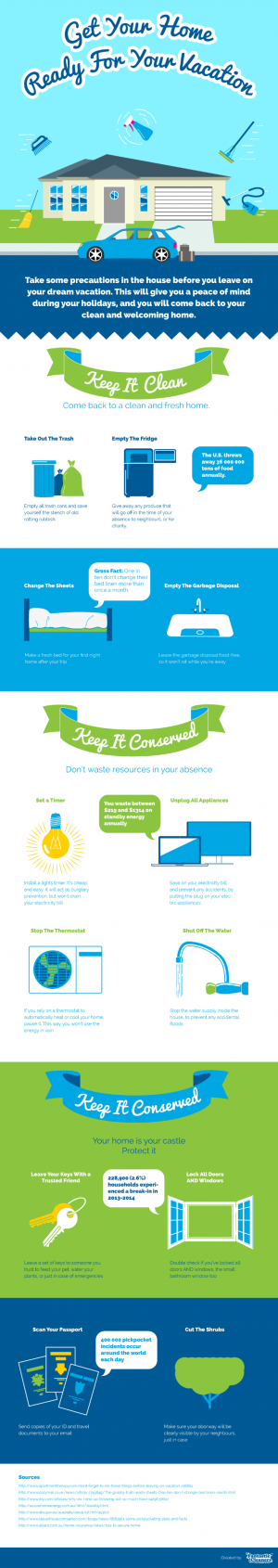 Fantastic Cleaners designed this infographic to give you valuable information & useful advic ...