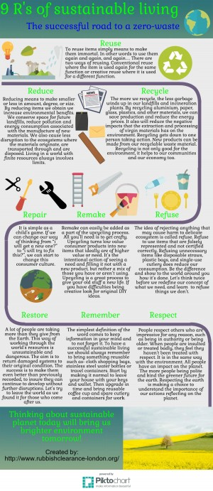 The 9 R's of sustainable living!