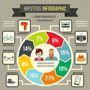 Hipster infographic concept