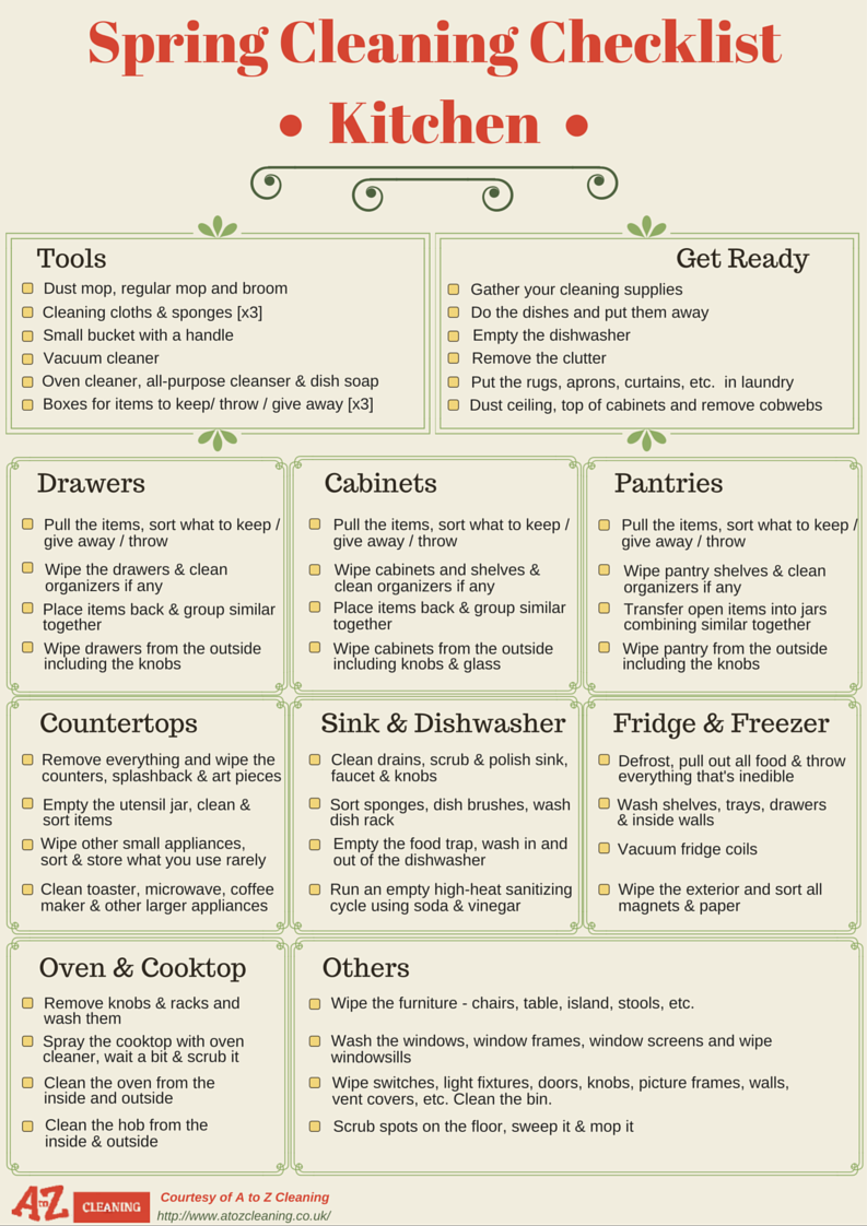 We started spring cleaning series on our blog. We want to help people deal with their spring cle ...