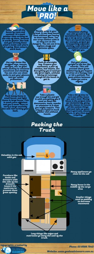 An infographic with useful tips on house moving. Sponsored by Go Ahead Cleaners,a Melbourne base ...