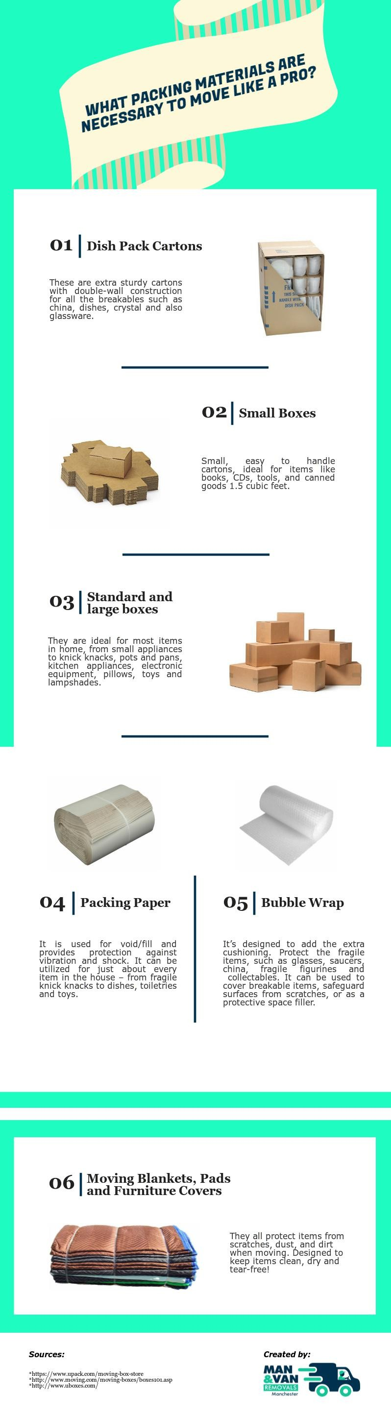 What Packing Materials Are Necessary to Move Like a Pro? Find out here!