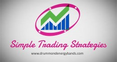 Click this site https://www.drummondenergybands.com/oil-futures-trading-strategies/ for more inf ...