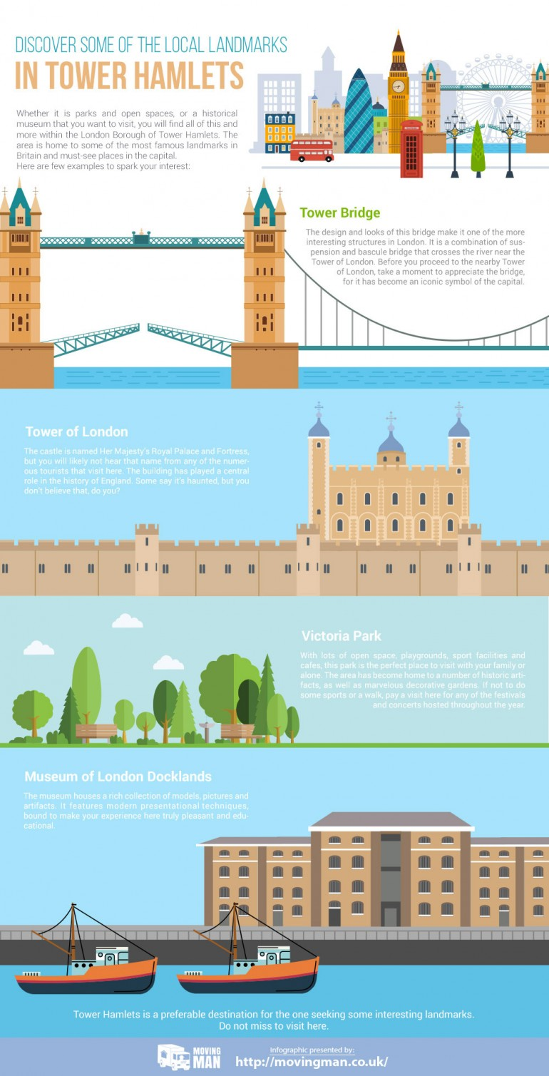 The local landmarks in the London Borough of Tower Hamlets are many so be sure to visit and expl ...