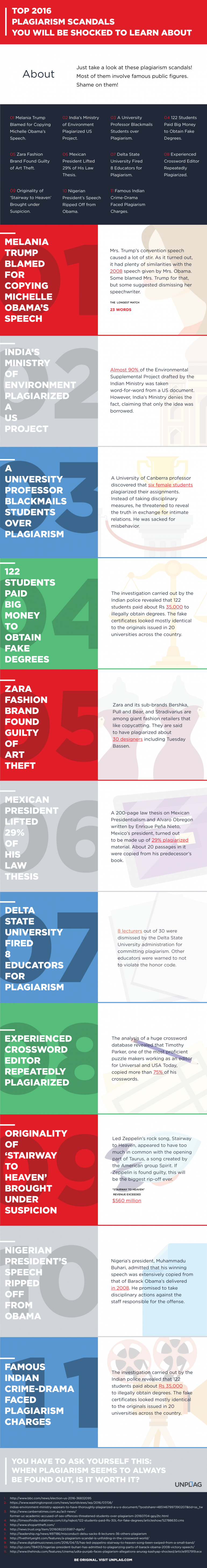 You will be shocked to learn about these plagiarism scandals (many public figures are involved!)