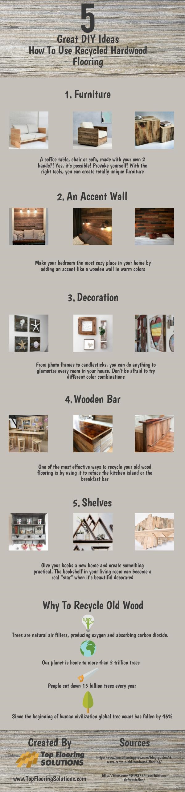 5 Great Ideas How To Use Recycled Hardwood Flooring