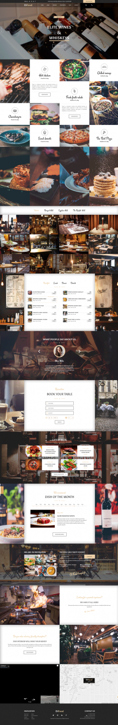 DiFood – Restaurant And Cafe