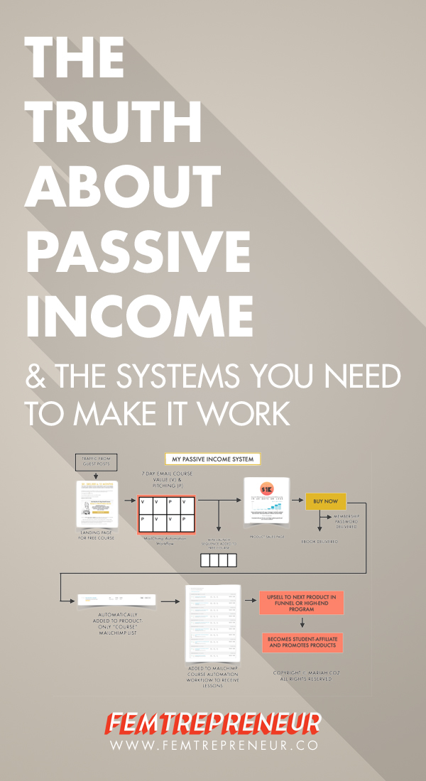 THE TRUTH ABOUT PASSIVE INCOME: WHAT IT IS, WHAT IT ISN'T, HOW TO MAKE IT, AND THE SYSTEMS ...