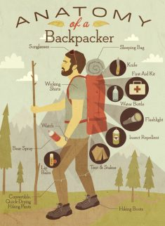 Backpacking Tips and Destinations