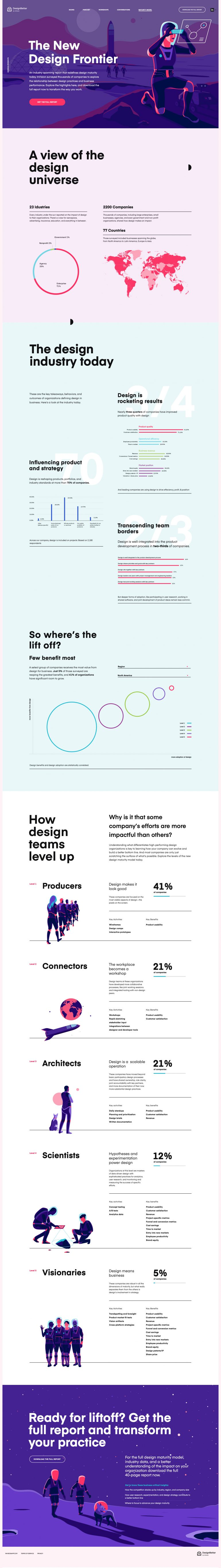 InVision – The New Design Frontier by Elegant Seagulls