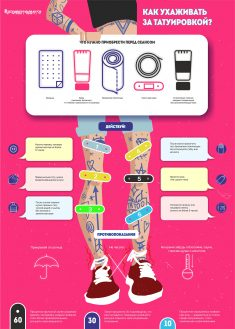 Infographics Tattoo