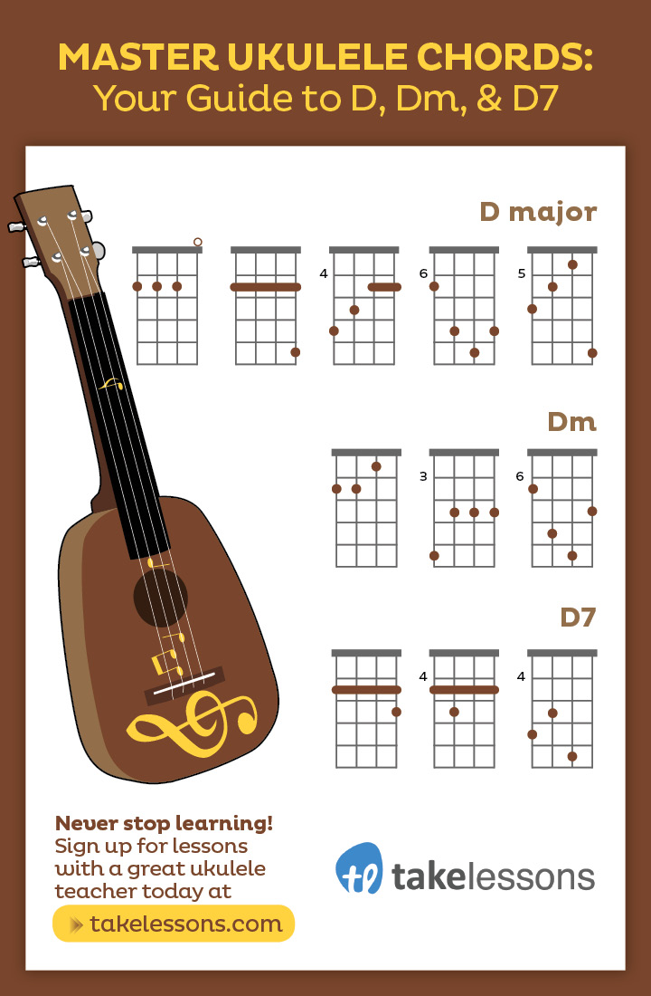 A Complete Guide to Mastering the D, D7, and Dm Ukulele Chords