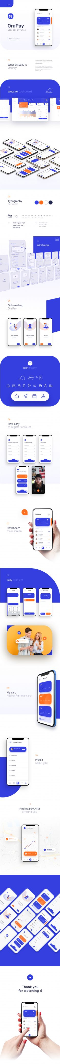 Financial App Design – Fintech