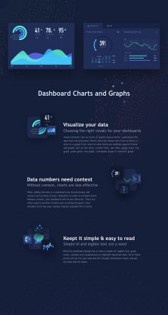 Dashboard Charts & Graphs