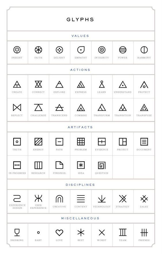 Symbol Meaning Finger Tattoos