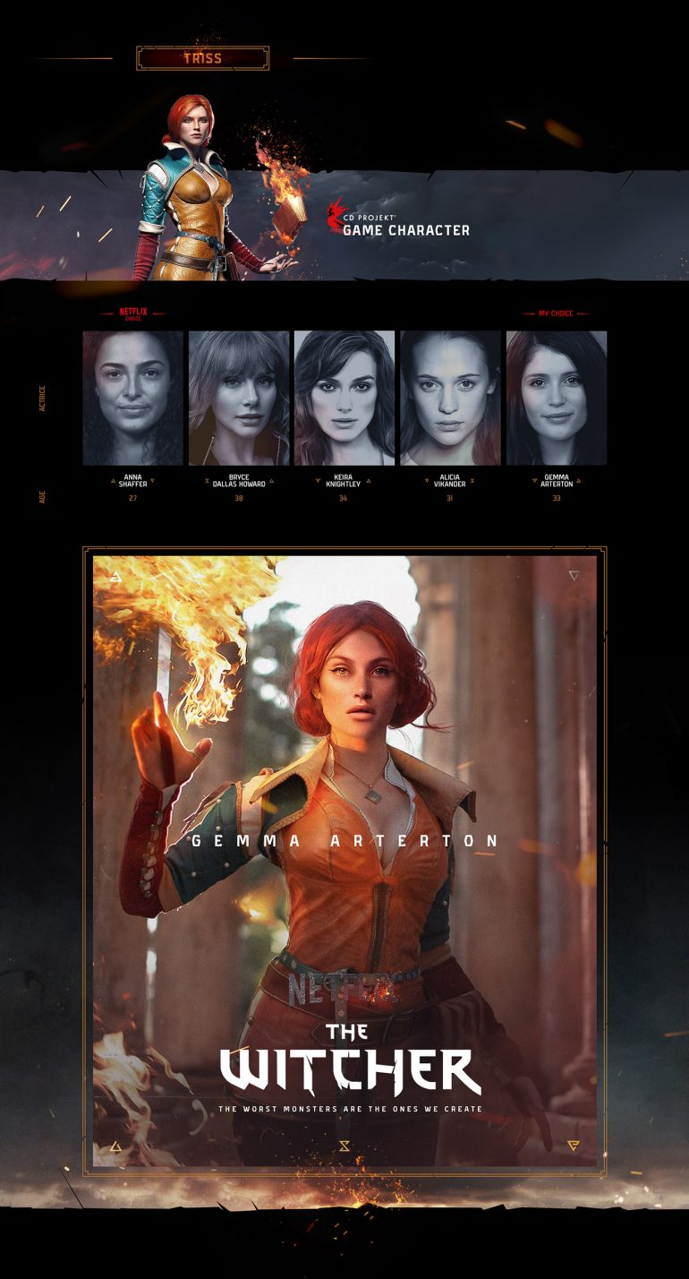 THE WITCHER x NETFLIX | alternative casting