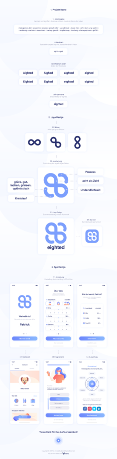 Eighted