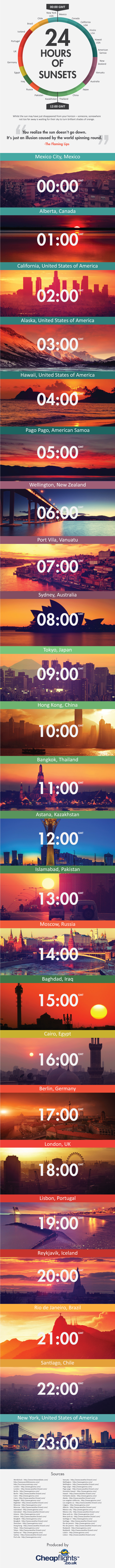 Infographic: 24 Hours of Sunsets