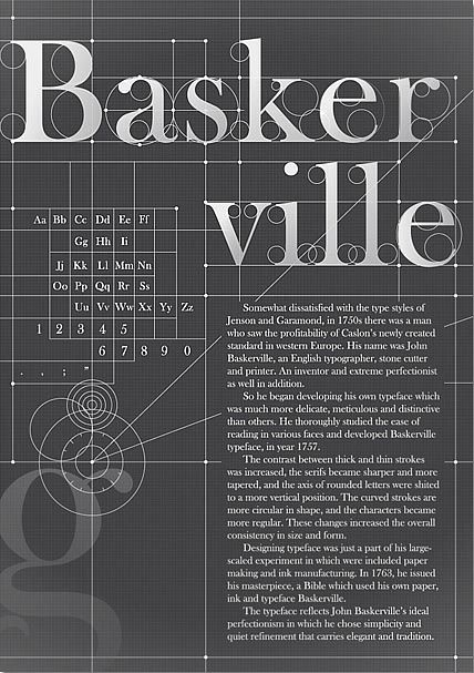 Baskerville – Typography Poster Design by KOYOOX | Type