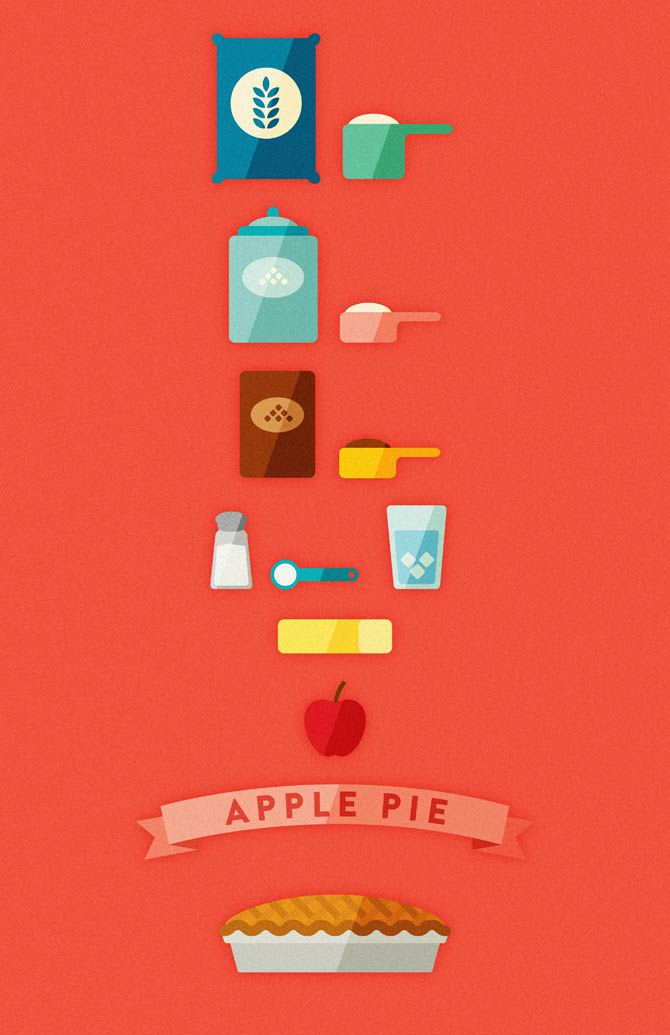 PIE POSTERS – illustrated recipes for pies.