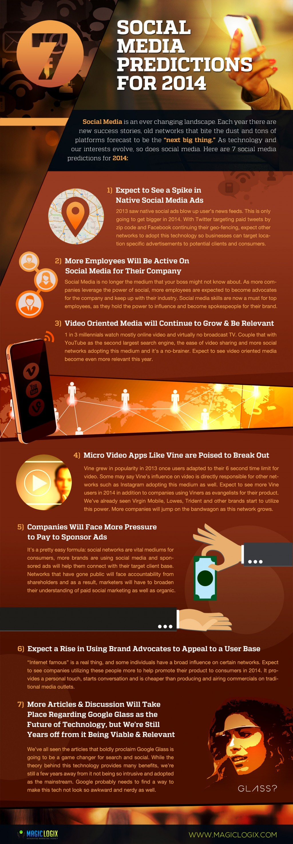 7 Social Media Predictions For 2014 [INFOGRAPHIC] – AllTwitter