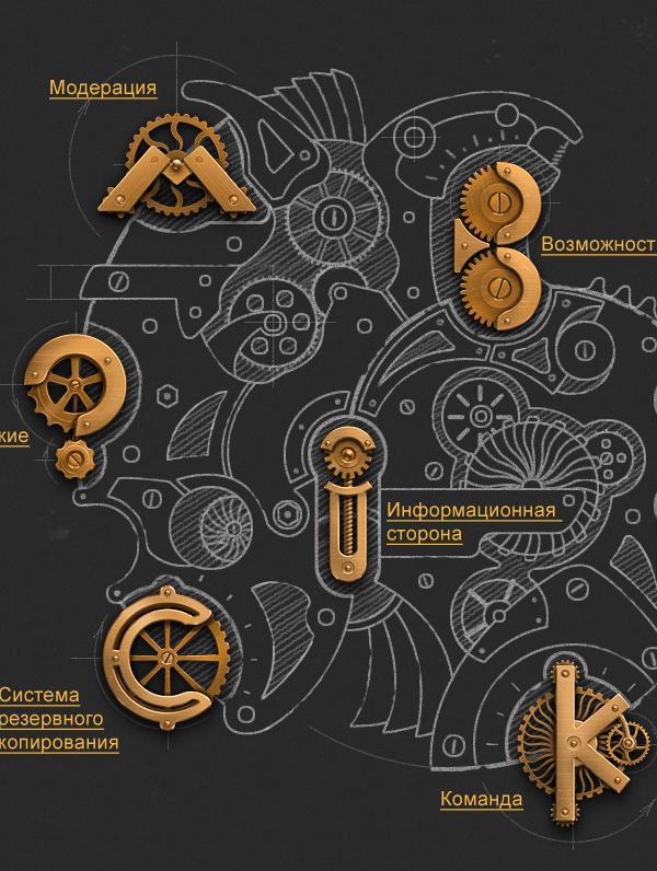 Illustration of the mechanism Wacom & Ps5