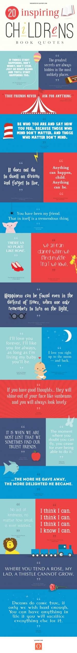 20 most inspiring quotes from children's books (infographic)
