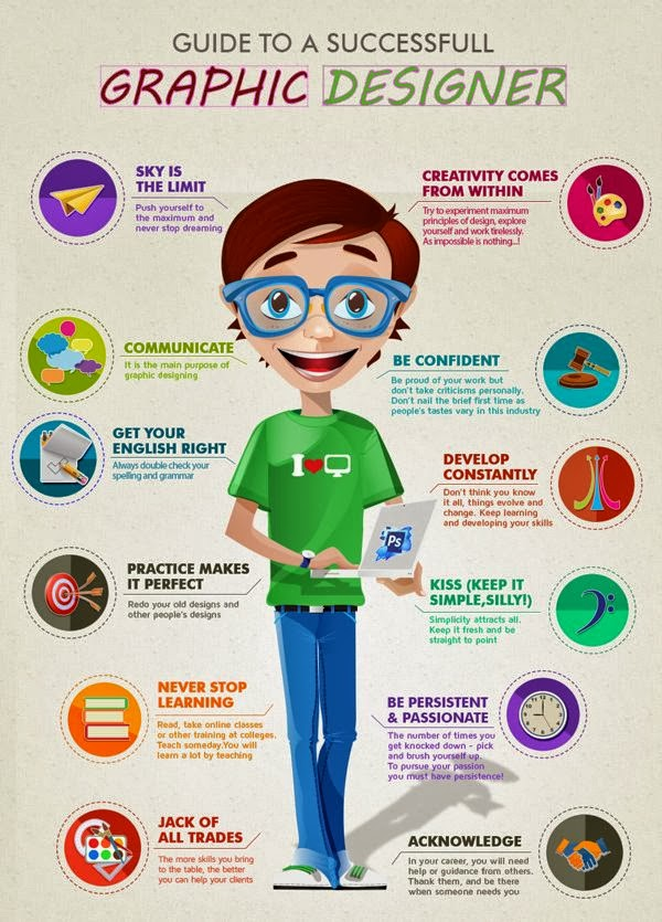 Guide To A Successful Graphic Designer – Infographic