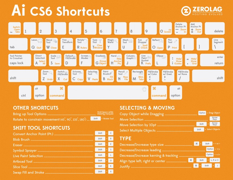 Adobe Illustrator CS6 Shortcut Cheatsheet