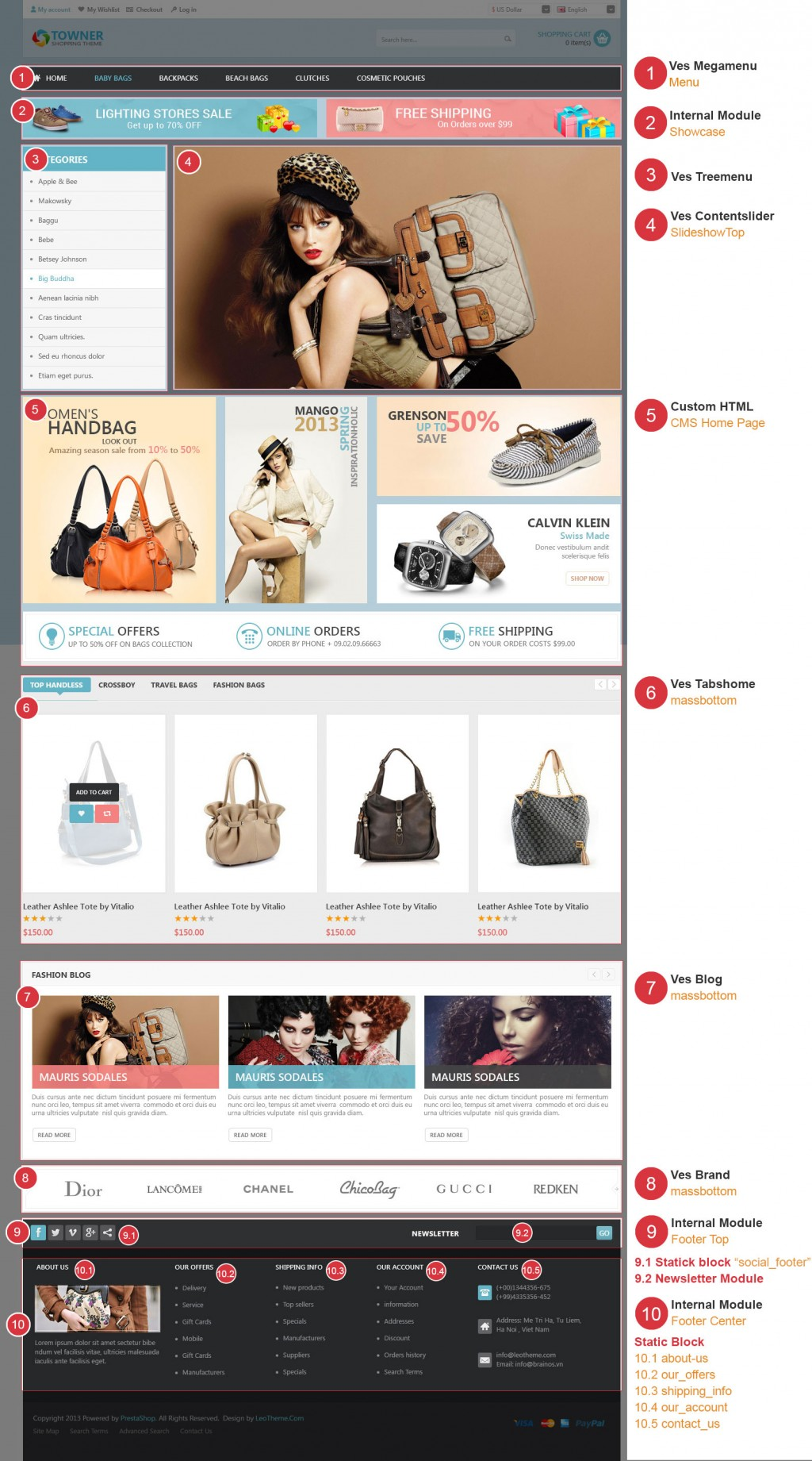 es Towner Responsive Magento Theme comes up with pure pink, green and yellow, which perfectly re ...