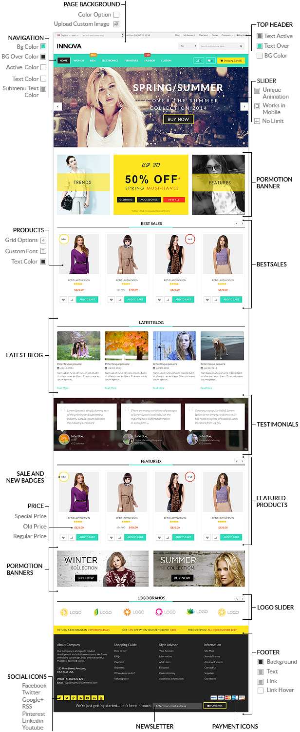 Innova is a responsive multipurpose Magento theme which is fully customizable and suitable for a ...