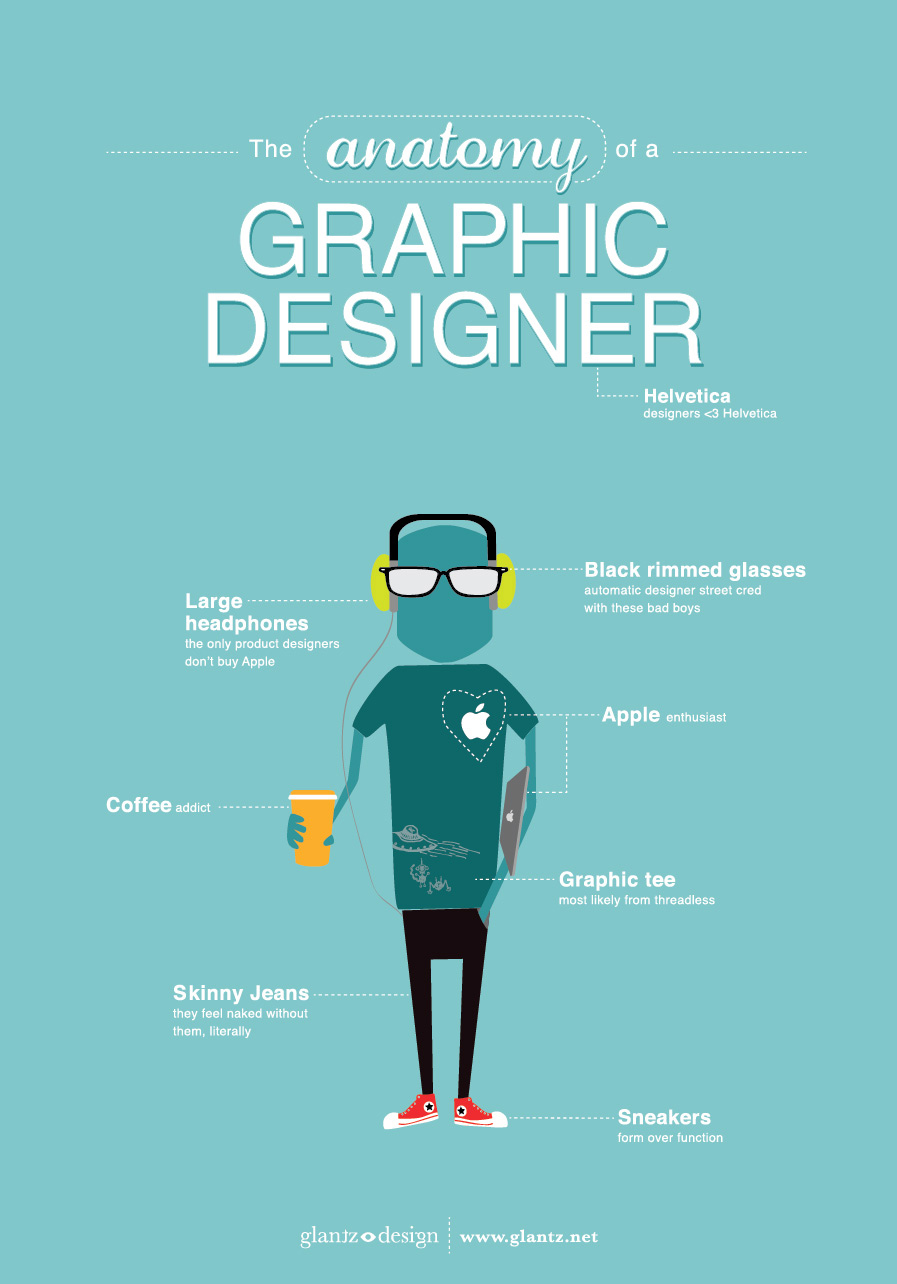 the anatomy of a graphic designer on inspirationde
