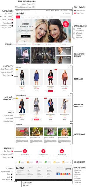 Accord is a responsive multipurpose Magento theme which is fully customizable and suitable for a ...