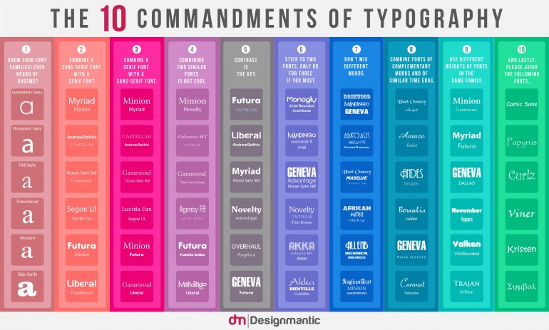 The 10 Commandments of Typography [INFOGRAPHIC] | Downgraf