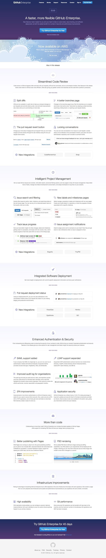 GitHub Enterprise 2.0 Release Page