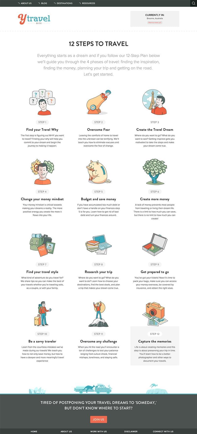 yTravel Blog 12 Steps to Travel Landing Page v2