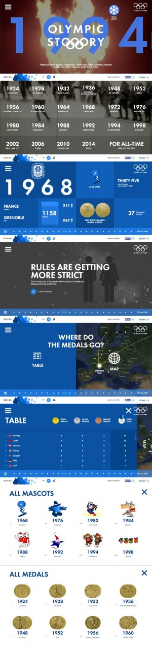 Olympic Story Really cool website to illustrate the Olympic Winter Games through history