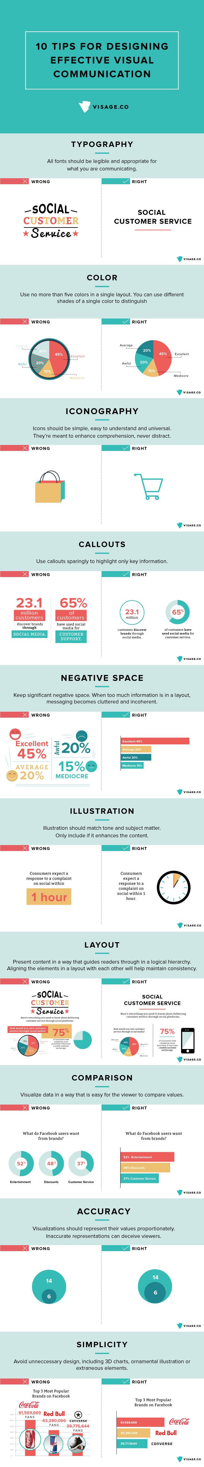 Your Guide To Designing Effective Visual Communication – infographic
